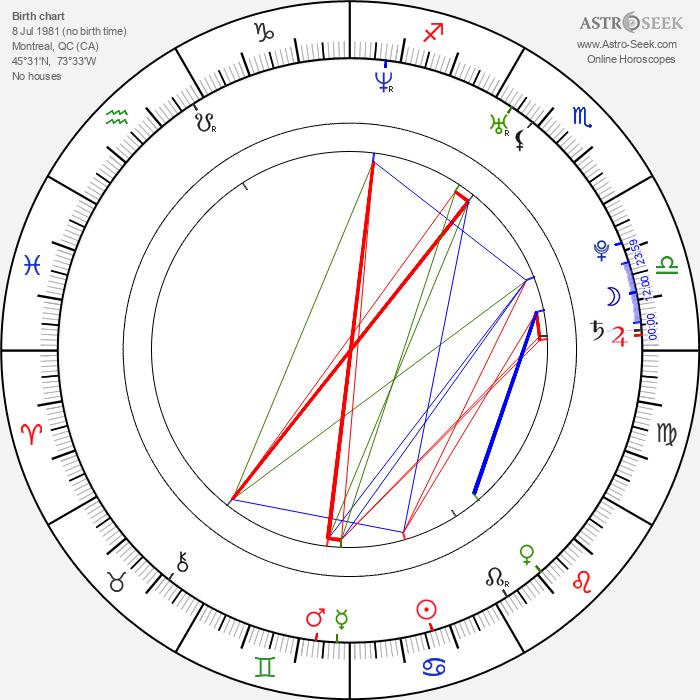 Alain Chanoine - Astrology Natal Birth Chart