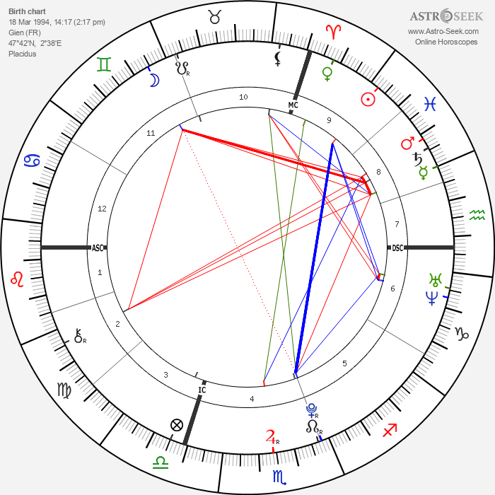 Alain-Fabien Delon - Astrology Natal Birth Chart