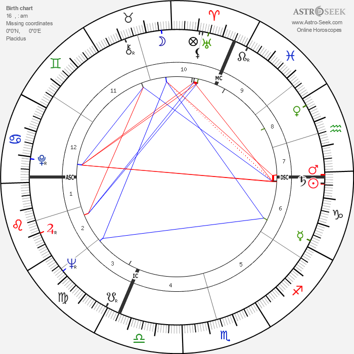 Alain Jessua - Astrology Natal Birth Chart