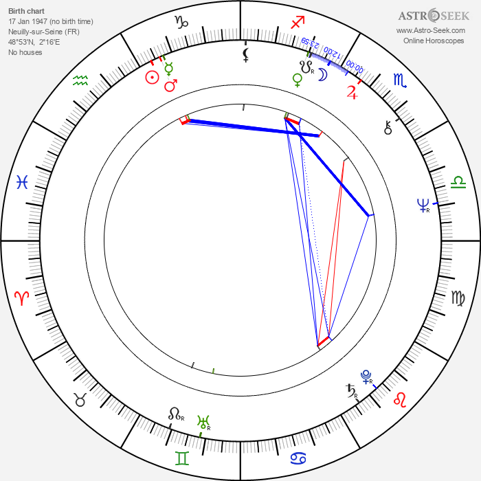 Alain Payet - Astrology Natal Birth Chart