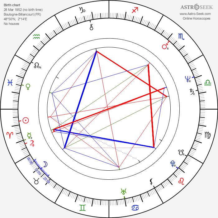 Alain Sarde - Astrology Natal Birth Chart