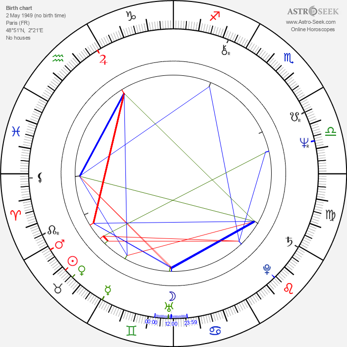 Alain Terzian - Astrology Natal Birth Chart