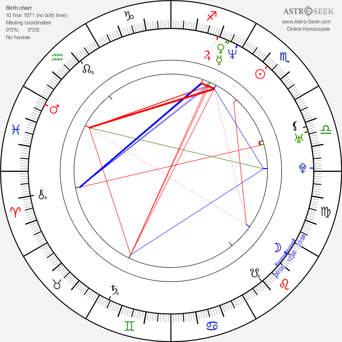 Alan David Lee - Astrology Natal Birth Chart