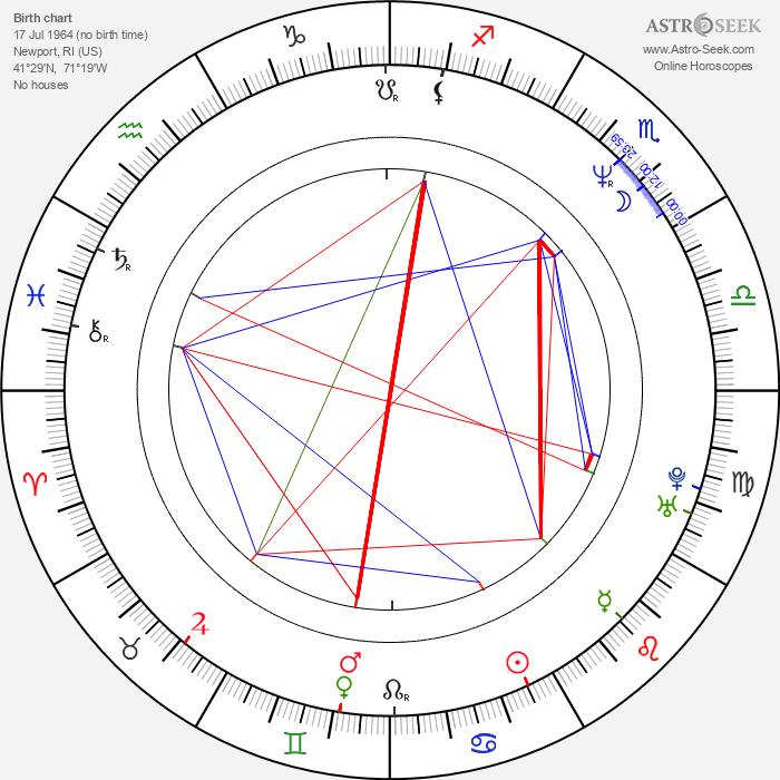 Alan Francis - Astrology Natal Birth Chart