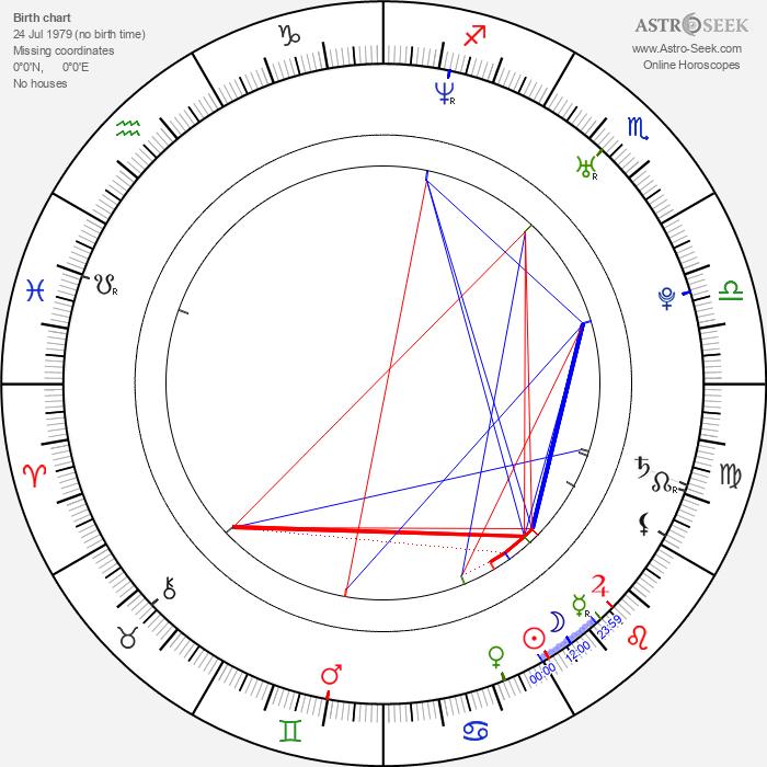 Alan Godshaw - Astrology Natal Birth Chart