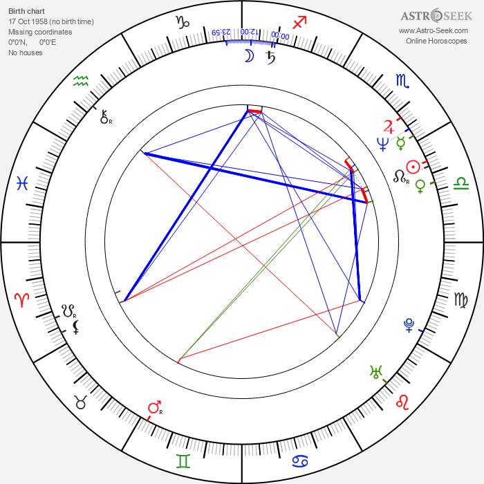 Alan Jackson - Astrology Natal Birth Chart