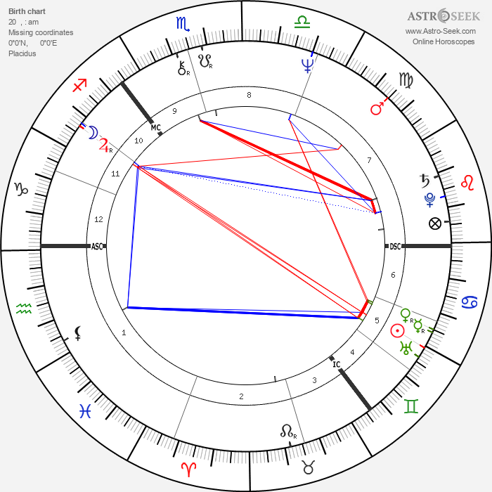 Alan Longmuir - Astrology Natal Birth Chart