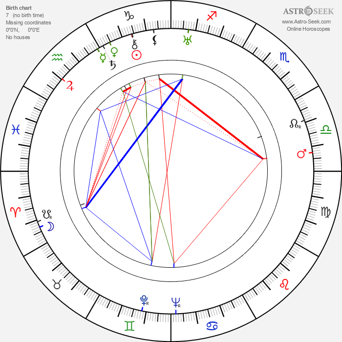 Alan Napier - Astrology Natal Birth Chart