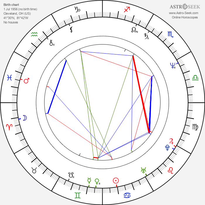 Alan Ruck - Astrology Natal Birth Chart