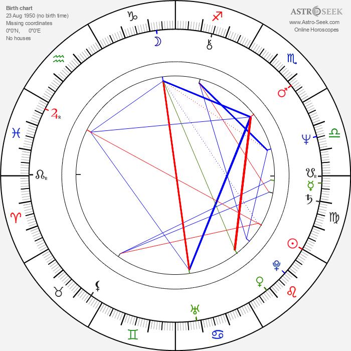 Alan Tam - Astrology Natal Birth Chart