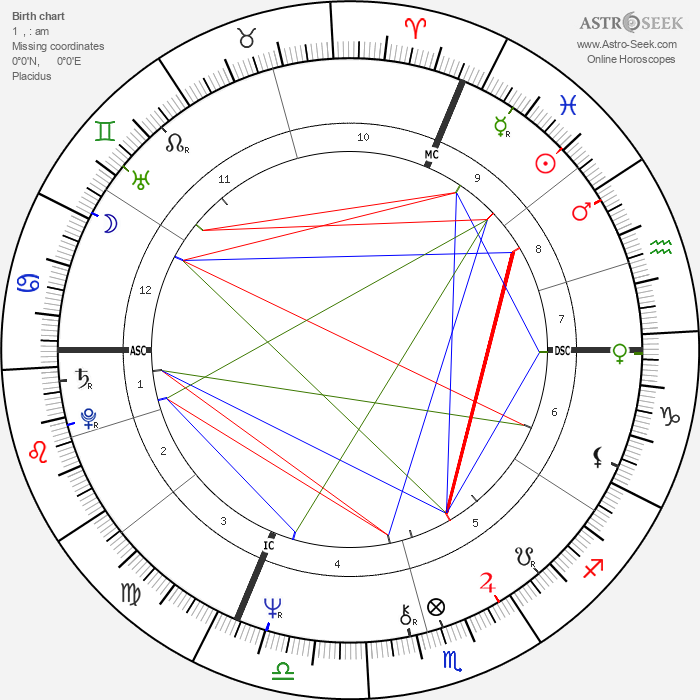 Alan Thicke - Astrology Natal Birth Chart