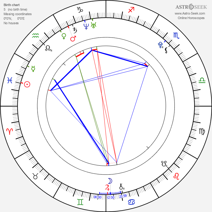 Alana Blanchard - Astrology Natal Birth Chart