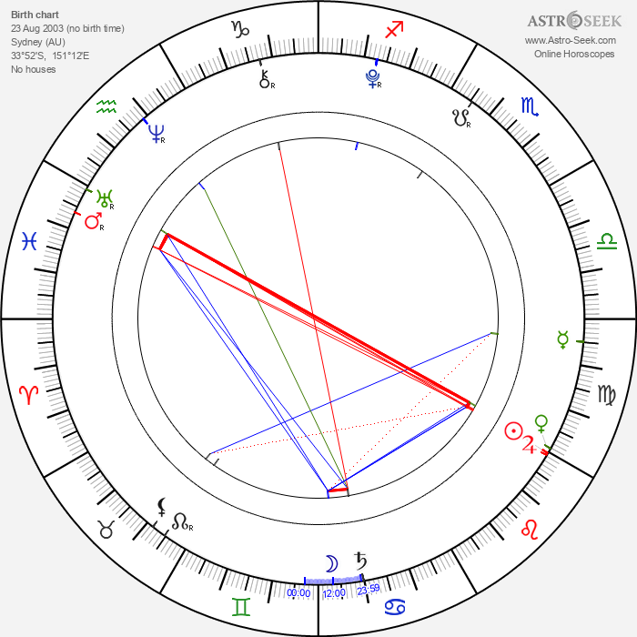 Alana Mansour - Astrology Natal Birth Chart