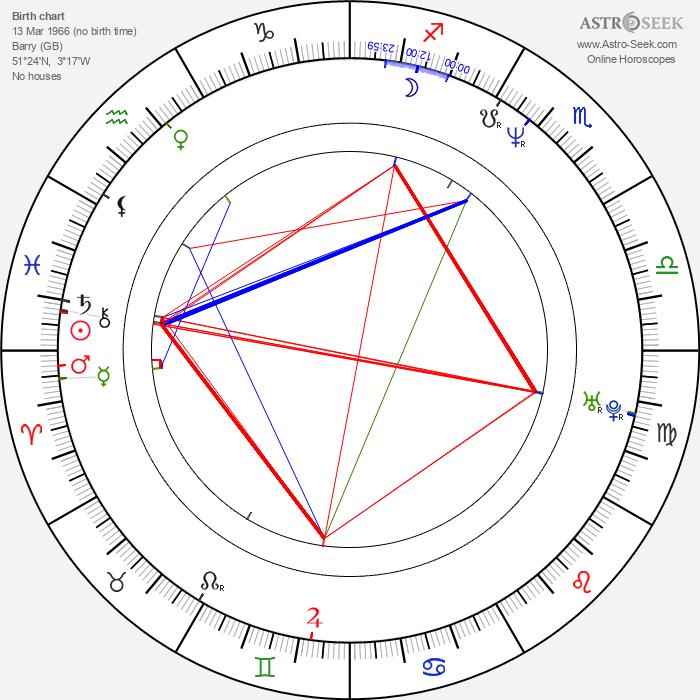 Alastair Reynolds - Astrology Natal Birth Chart