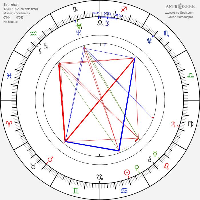 Alba García - Astrology Natal Birth Chart