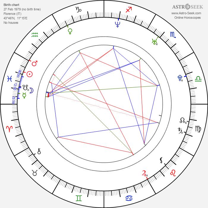 Alba Rohrwacher - Astrology Natal Birth Chart