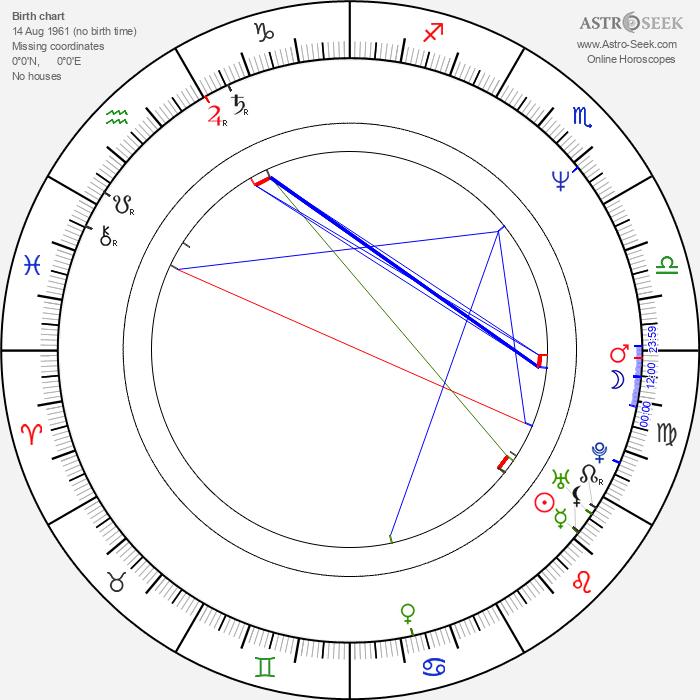 Alba Roversi - Astrology Natal Birth Chart