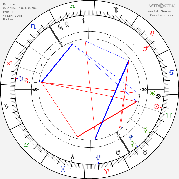 Alberic Magnard - Astrology Natal Birth Chart