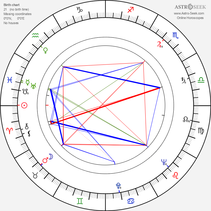 Albert Bartlett - Astrology Natal Birth Chart