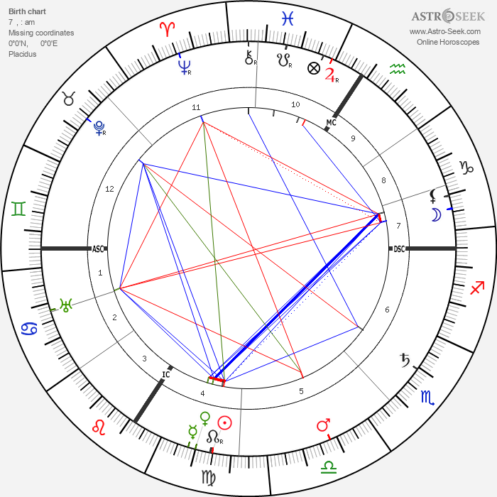 Albert Bassermann - Astrology Natal Birth Chart