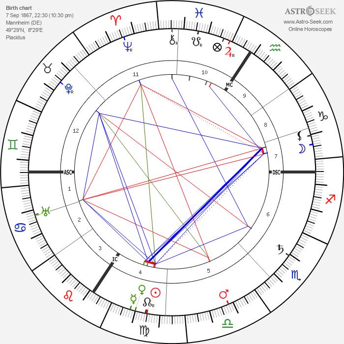 Albert Bassermann - Astrology Natal Birth Chart