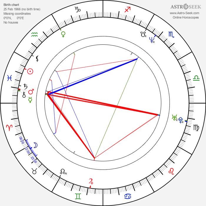Albert Buyco - Astrology Natal Birth Chart