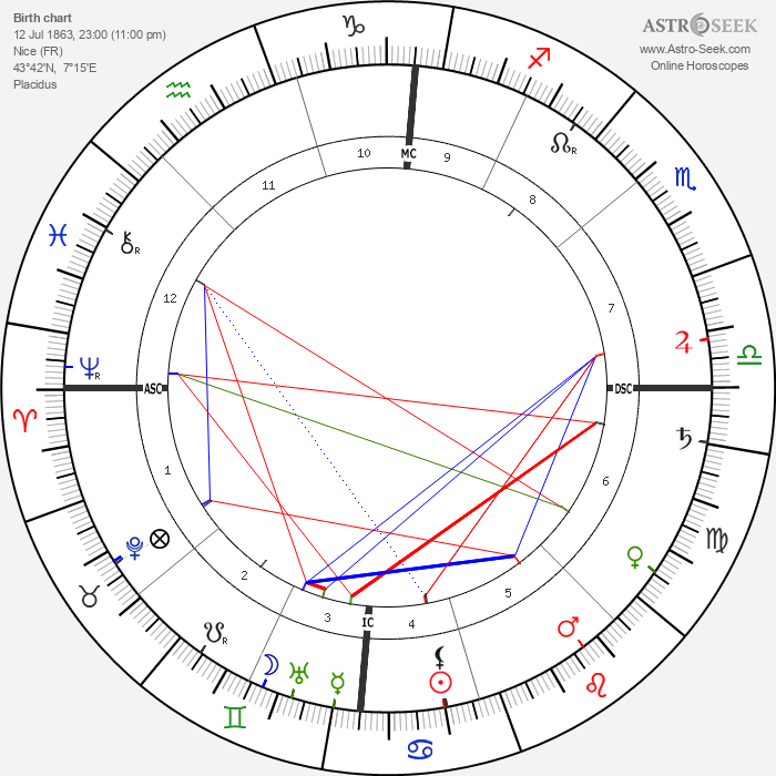Albert Calmette - Astrology Natal Birth Chart