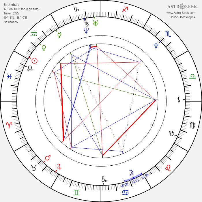 Albert Černý - Astrology Natal Birth Chart