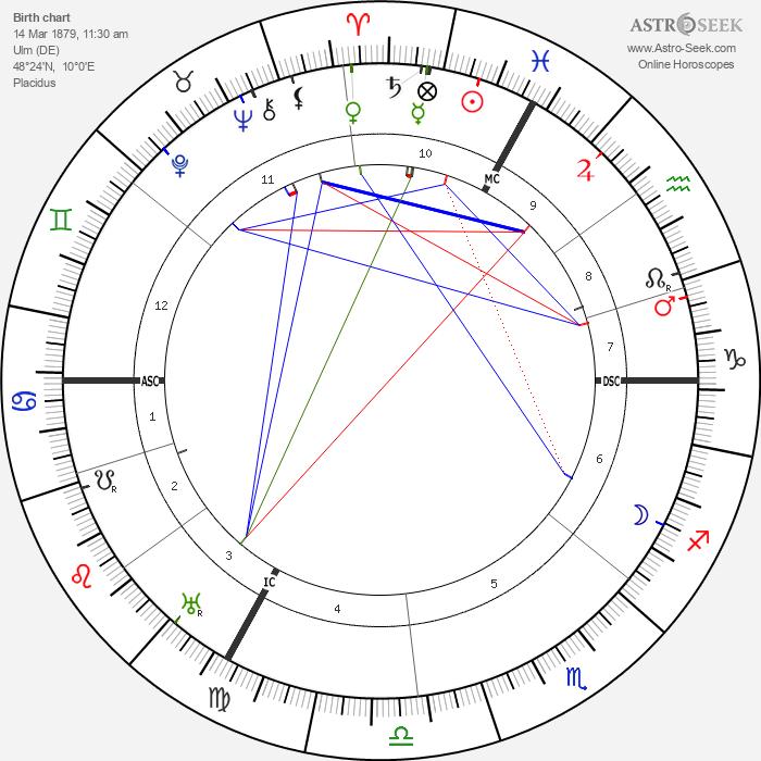 Albert Einstein - Astrology Natal Birth Chart
