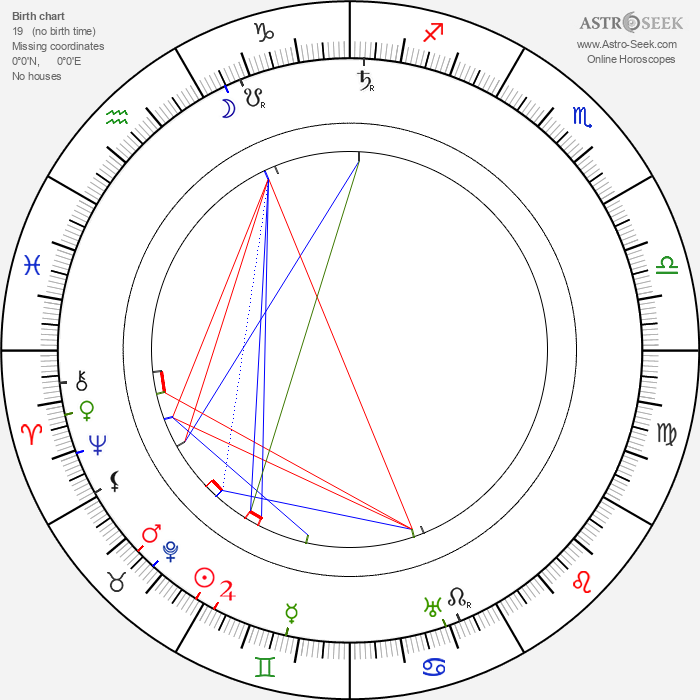 Albert Fish - Astrology Natal Birth Chart