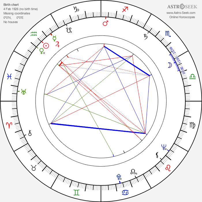Albert Frere - Astrology Natal Birth Chart