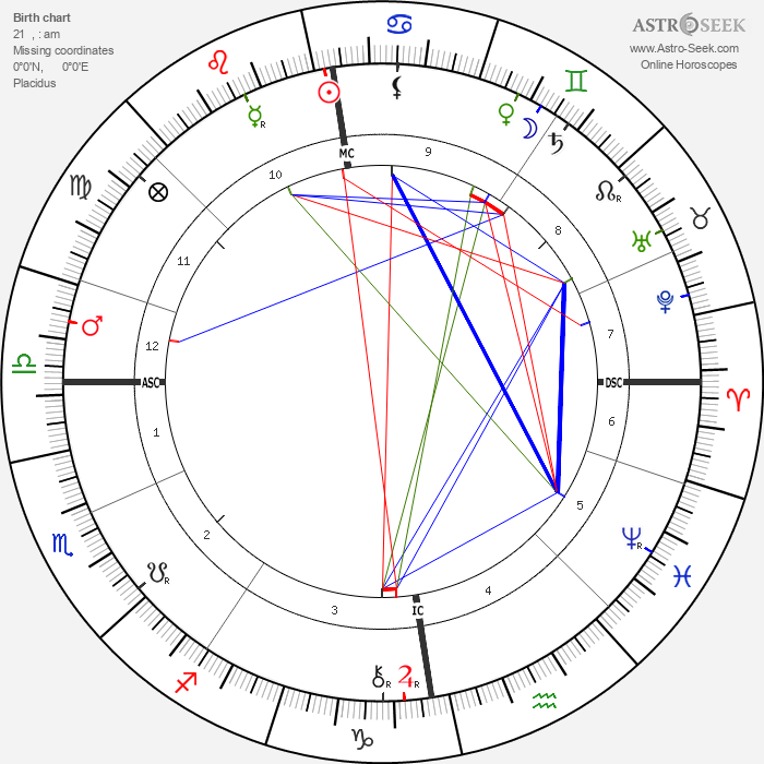 Albert G. Edelfelt - Astrology Natal Birth Chart