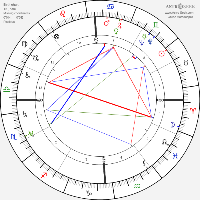 Albert Hay Malotte - Astrology Natal Birth Chart