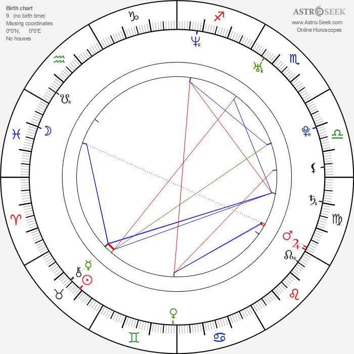 Albert Osik - Astrology Natal Birth Chart