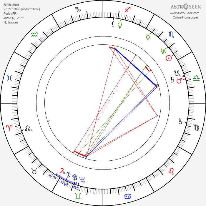 Albert Préjean - Astrology Natal Birth Chart
