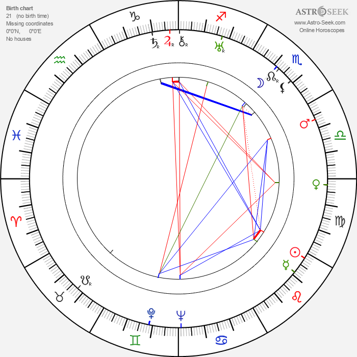 Albert S. Rogell - Astrology Natal Birth Chart