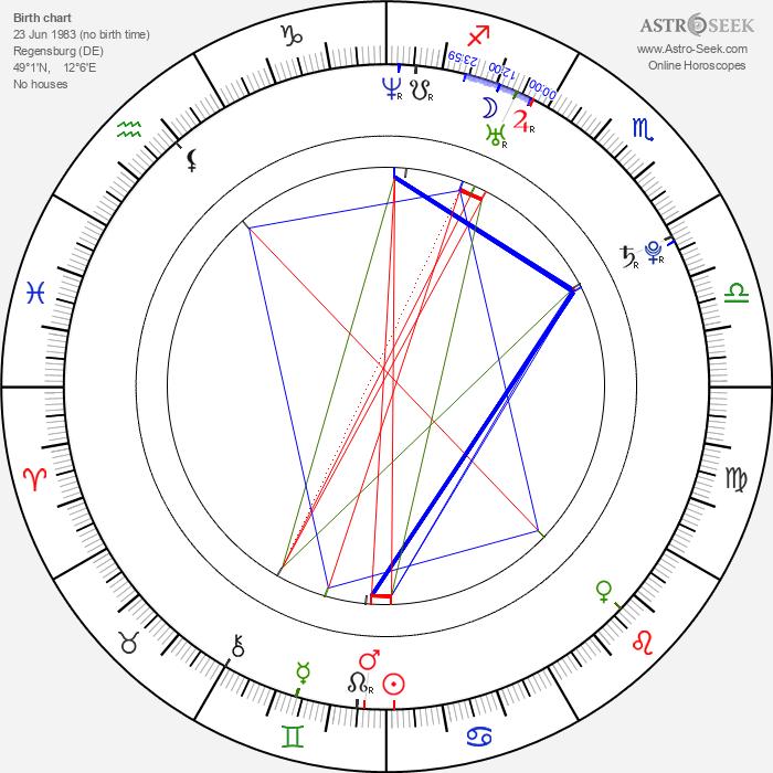 Albert von Thurn und Taxis - Astrology Natal Birth Chart