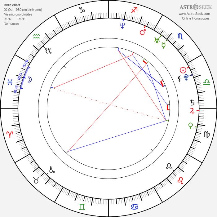Alberto Amarilla - Astrology Natal Birth Chart