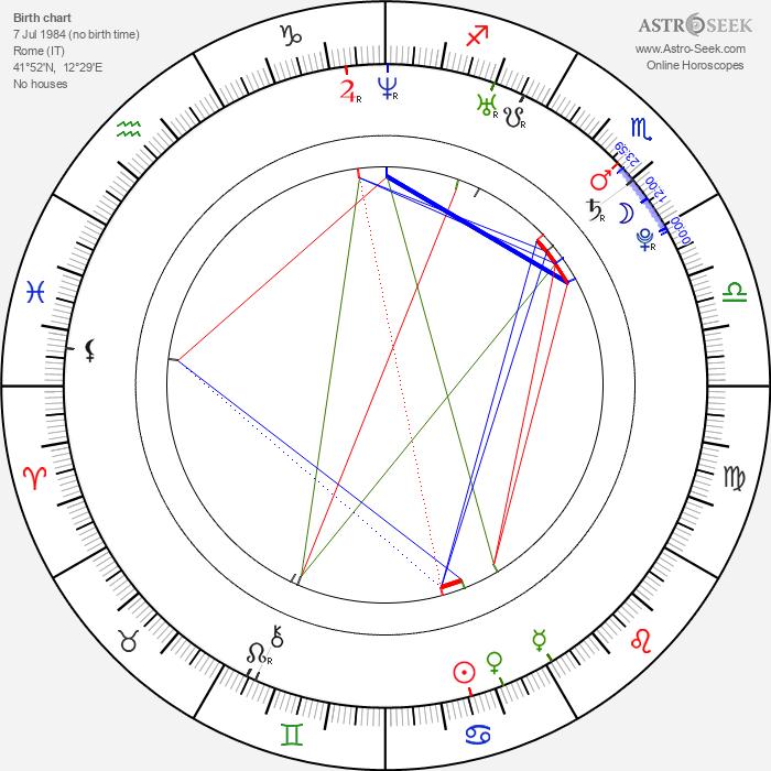 Alberto Aquilani - Astrology Natal Birth Chart