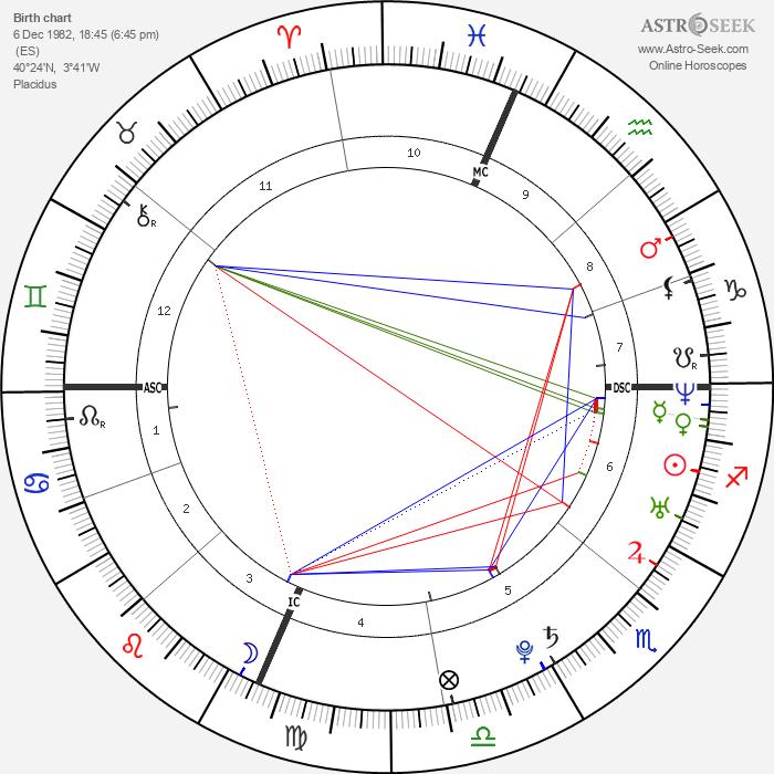 Alberto Contador - Astrology Natal Birth Chart
