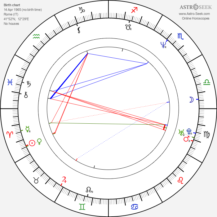 Alberto Molinari - Astrology Natal Birth Chart
