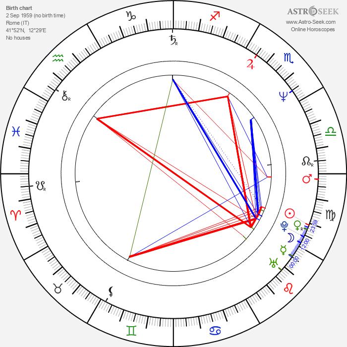 Alberto Taraglio - Astrology Natal Birth Chart