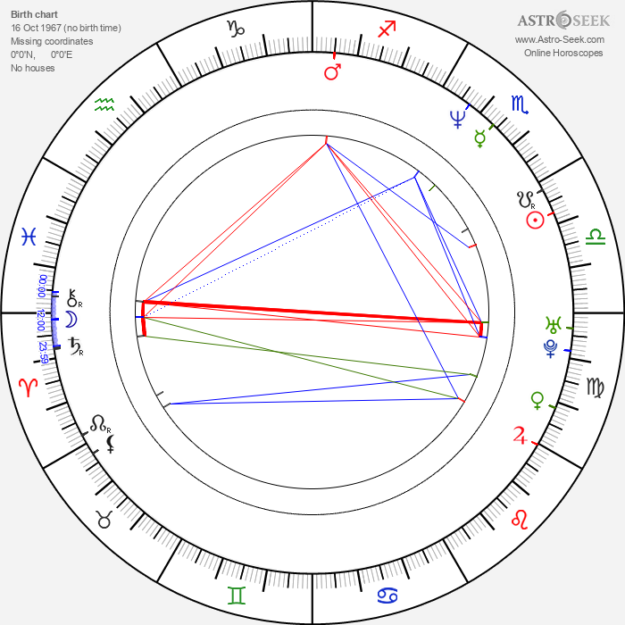 Albin Julius - Astrology Natal Birth Chart