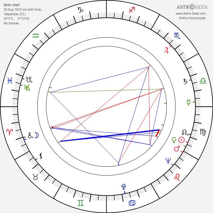 Aldo Francia - Astrology Natal Birth Chart