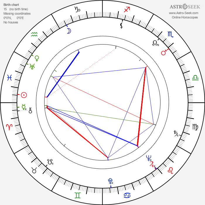 Aldo Nicolaj - Astrology Natal Birth Chart