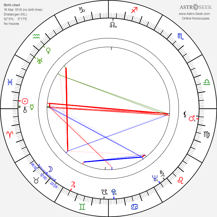 Aldo van Eyck - Astrology Natal Birth Chart