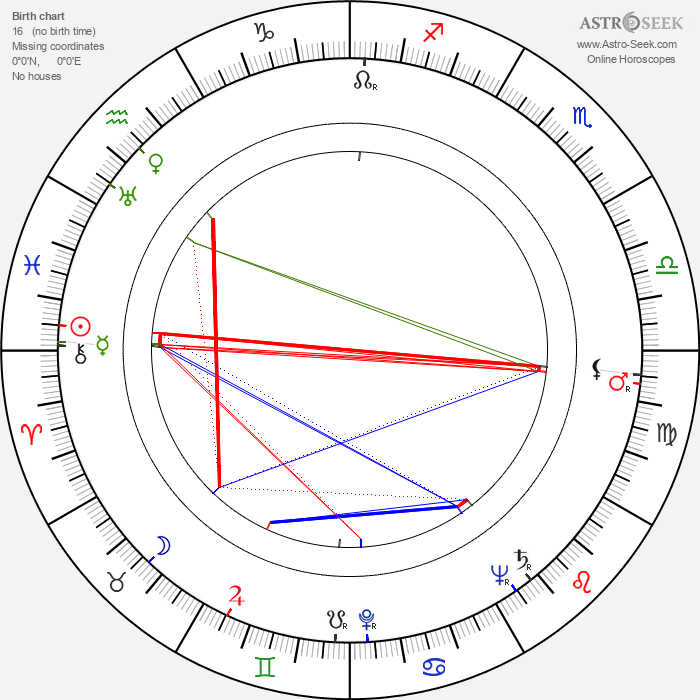 Aldo van Eyck - Astrology Natal Birth Chart