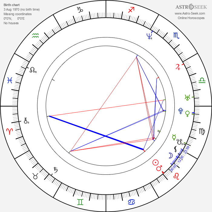 Alejandro Alcondez - Astrology Natal Birth Chart