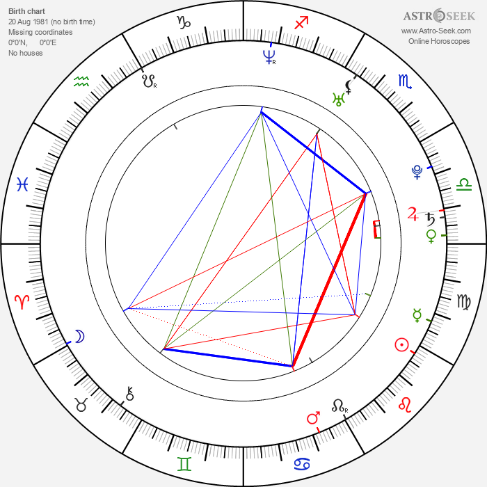Alejandro Chabán - Astrology Natal Birth Chart