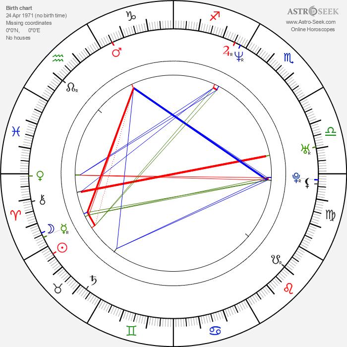 Alejandro Fernández - Astrology Natal Birth Chart